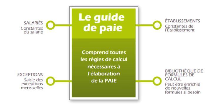 guide-de-paie