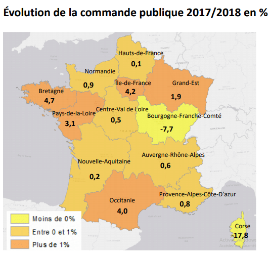 evolution-commande-publique-regions
